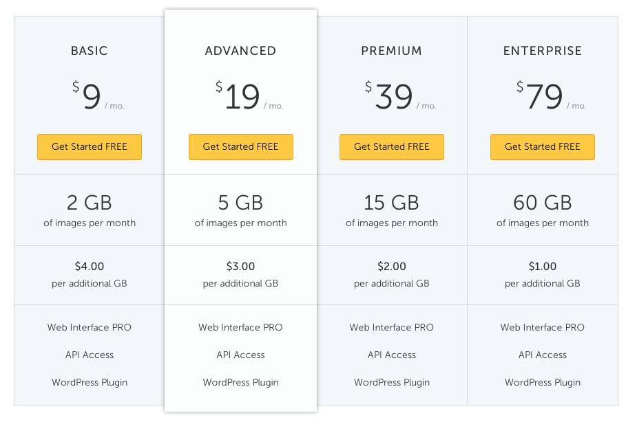 Kraken Pricing