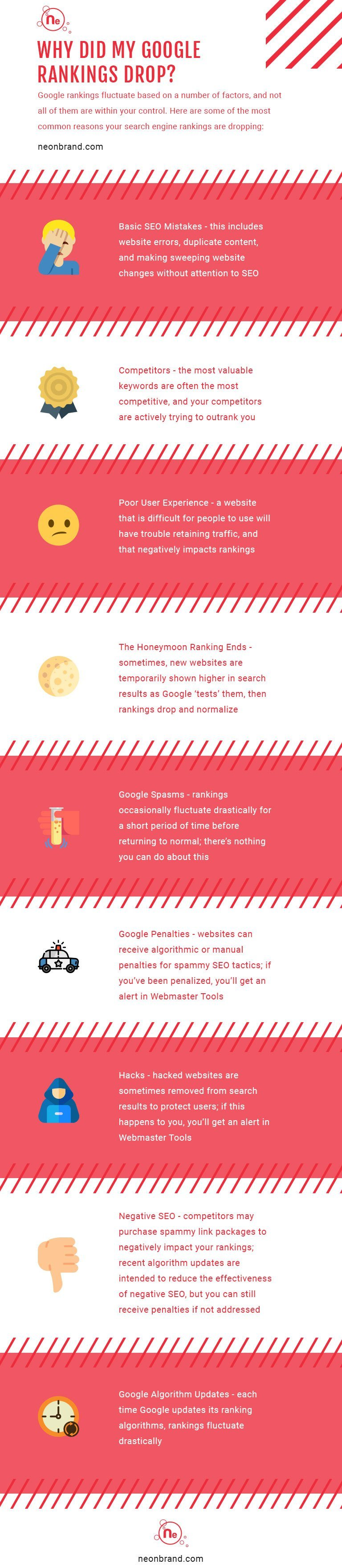 why did my google rankings go down? NeONBRAND troubleshoots ranking drops.